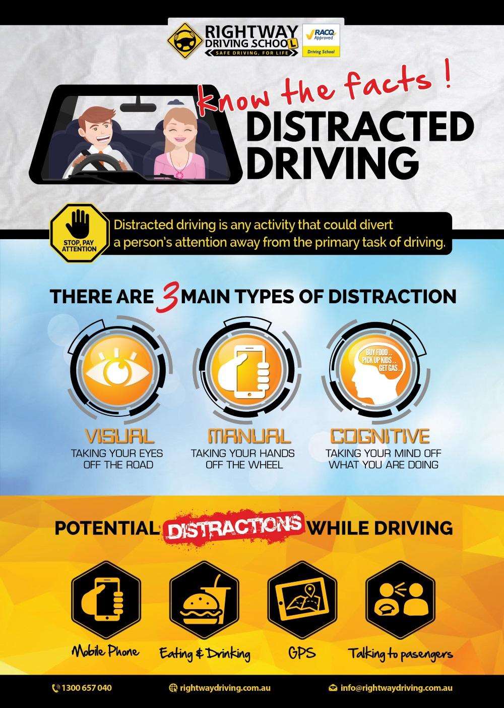Infographic Distracted Driving